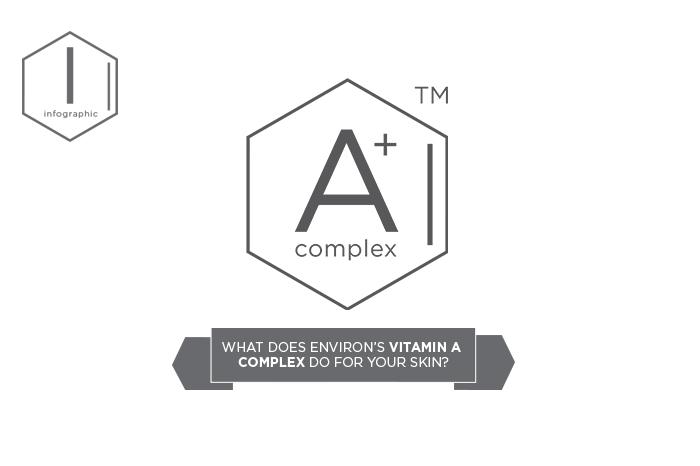 Vitamin A Complex - Featured | Environ Skin Care