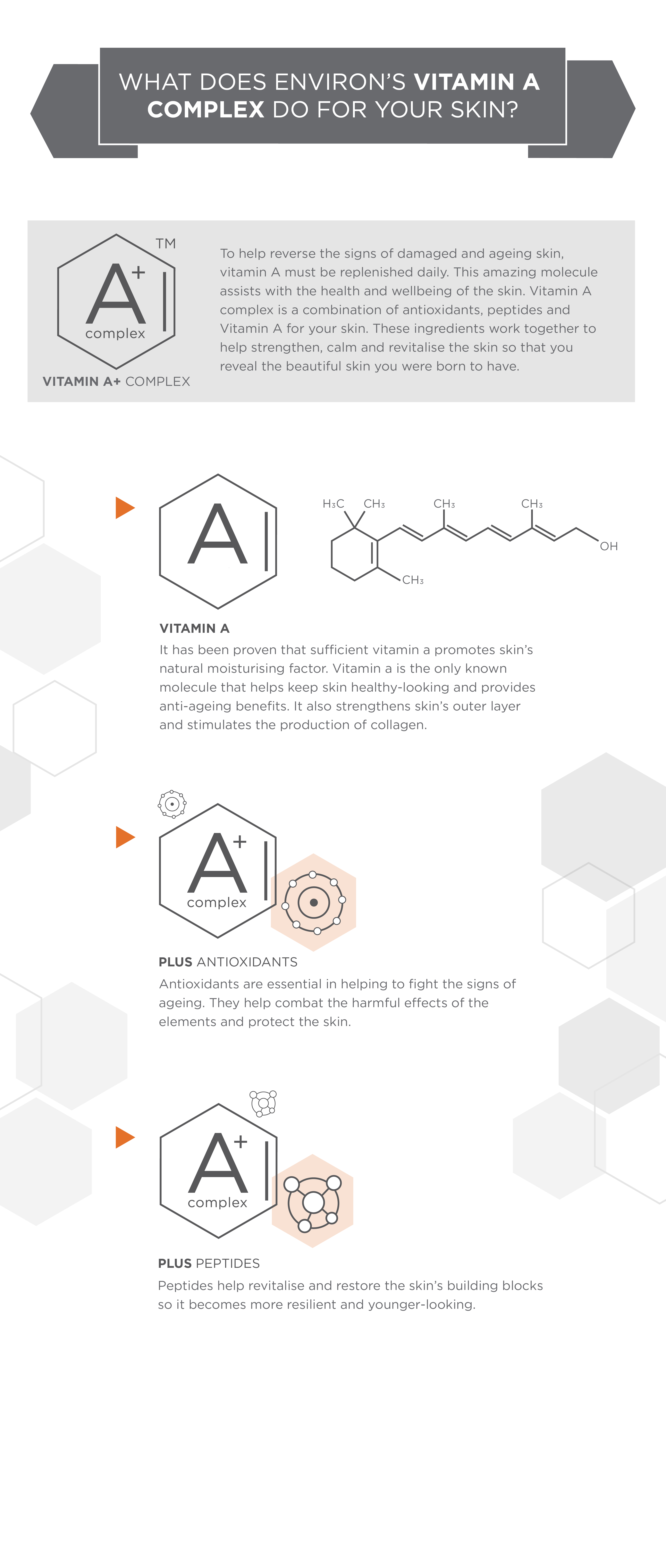 What does Environ's Vitamin A complex do for your skin? Infographic