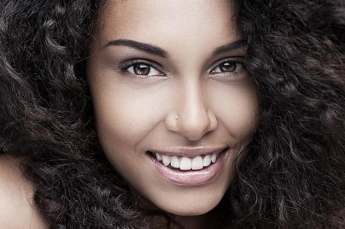Environ Skin Care | anti ageing according to skin type